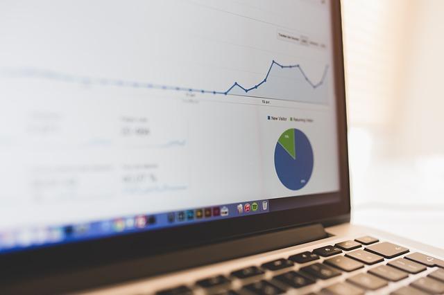 analýza a pc